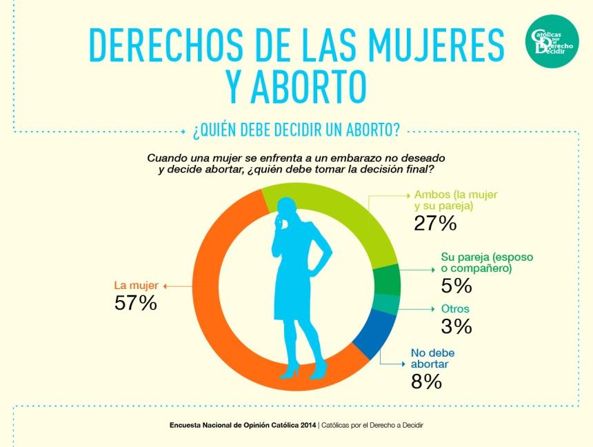 DERECHOS-DE-LAS-MUJERES-Y-ABORTO-02 (2)